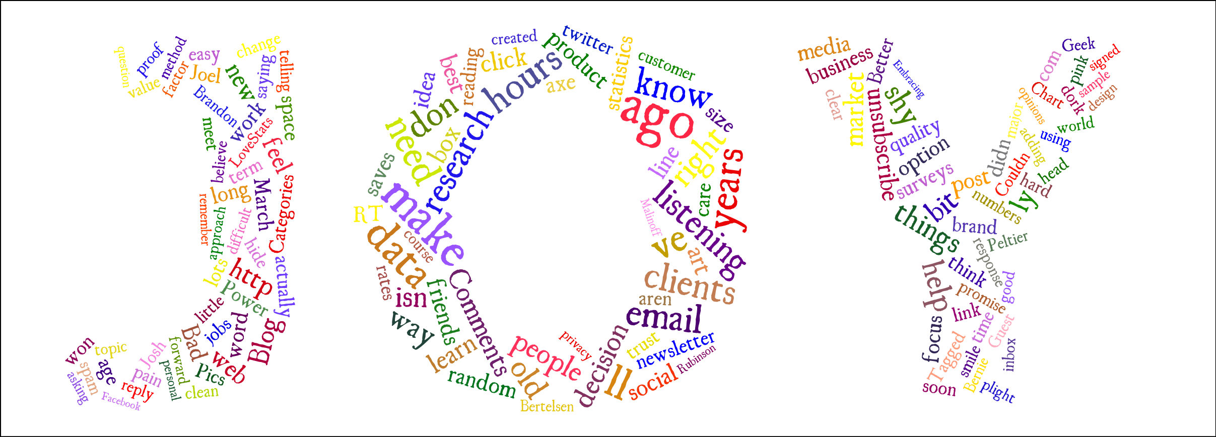 tagxedo for colorful shapeable saveable word clouds