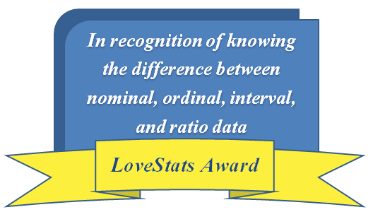 award nominal ordinal interval ratio
