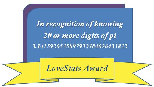 award pi