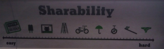 sharability metro newspaper