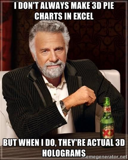 3d excel chart hologram meme