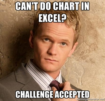 chart in excel challenge accepted meme