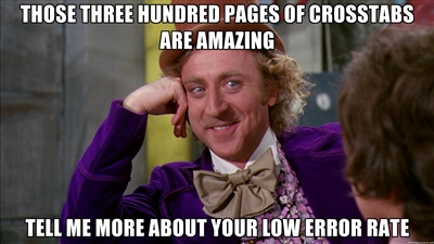 low error rate meme willy wonka