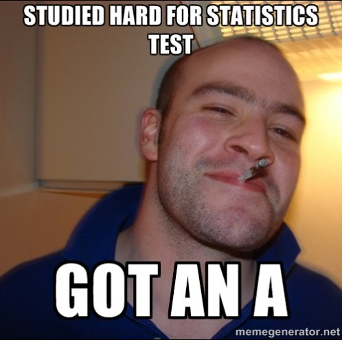 good guy greg statistics