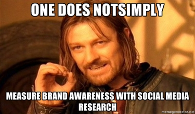 SIMPLY measure brand awareness