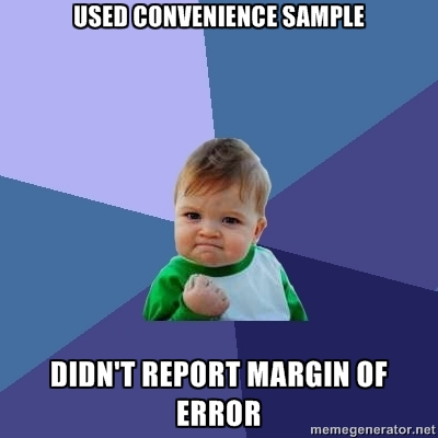 success margin of error