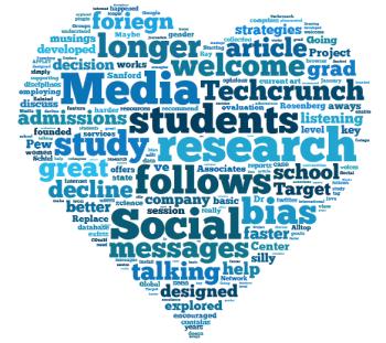 social media research love