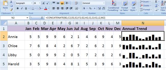 bar graph font excel