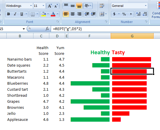 Two sided bar chart in excel