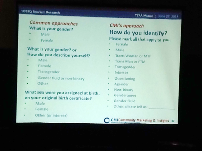 lgbt gender question format
