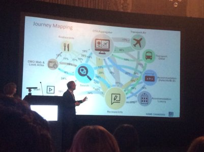 CDJ customer decision journey