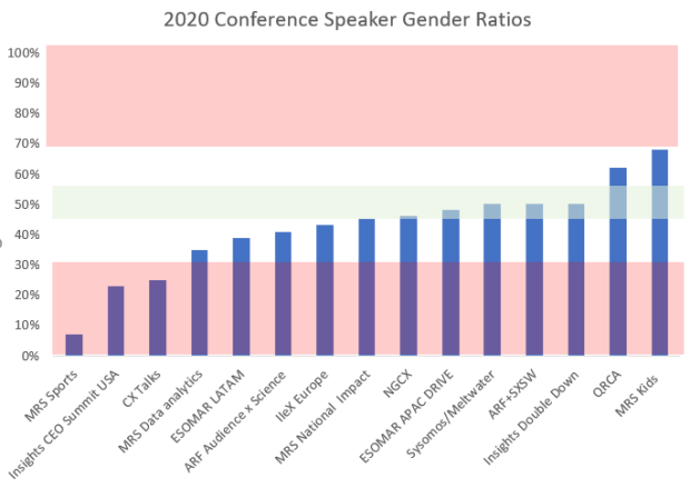 2020 gender ratio chart